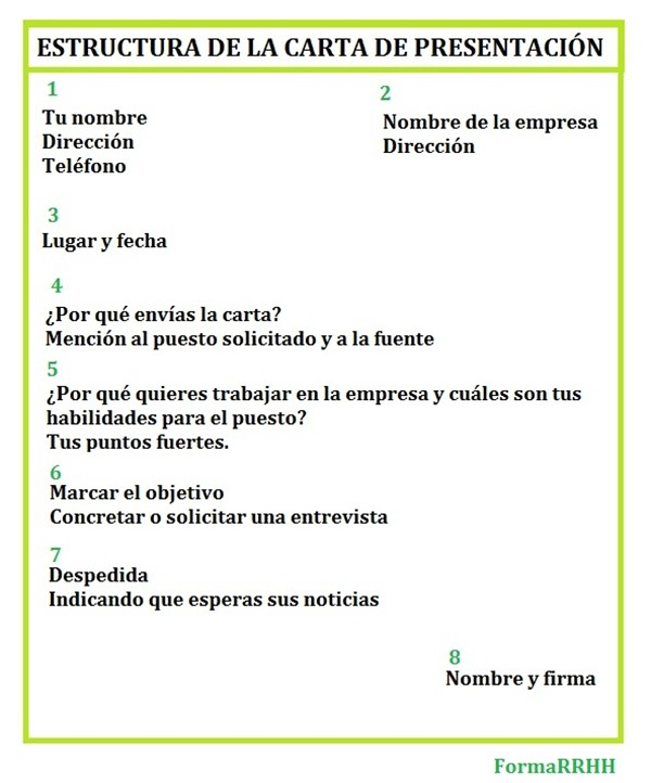 Carta De Presentación - Consejos De Tu Salud